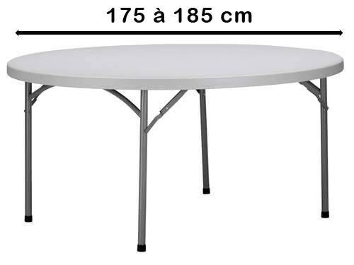 Rond 175 à 185 cm